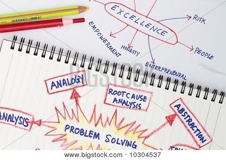 Problem Solving Abstract