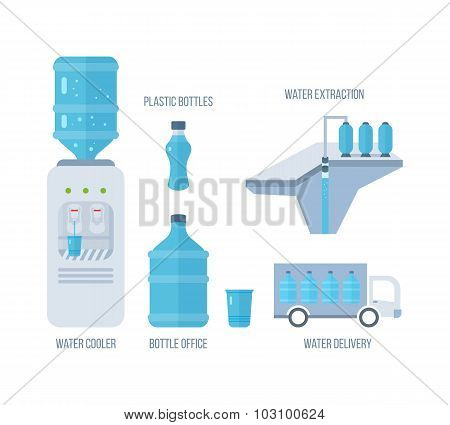 Water cooler. Bottle office, plastic. Water extraction. Water delivery.