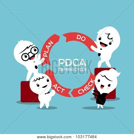 Business Process Pdca Plan Do Check Act Circle Concept