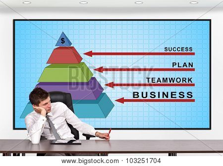 Business Creation Concept
