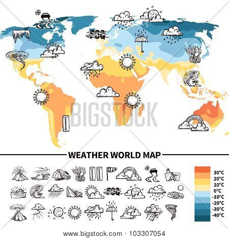 Meteorology Design Concept