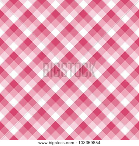 Pattern In Cage