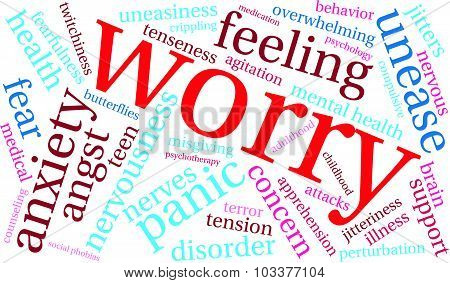 Worry Word Cloud