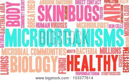 Microorganisms Word Cloud