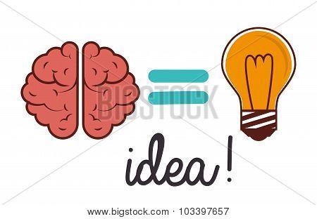 the best idea