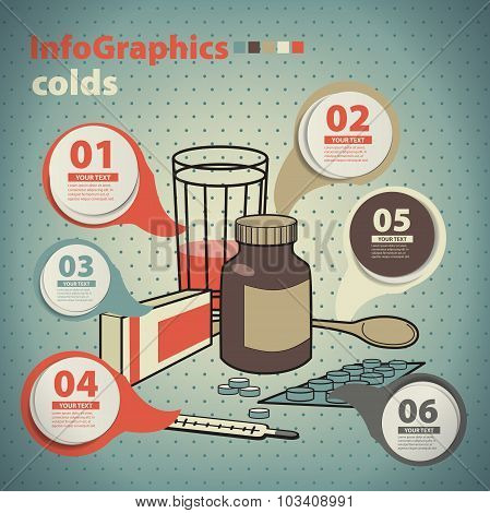 Template infographic on the topic of colds and medicines in vint