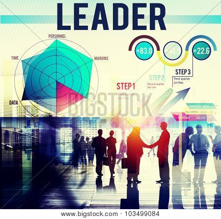 Leader Leadership Communication Partnership Coaching Concept