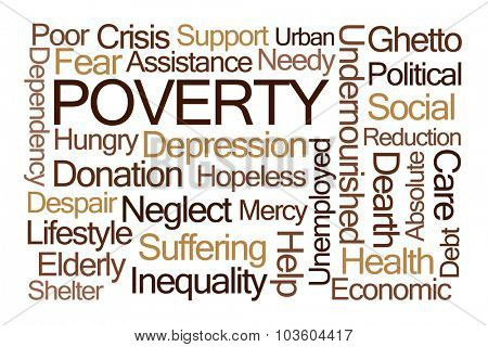 Poverty Word Cloud on White Background