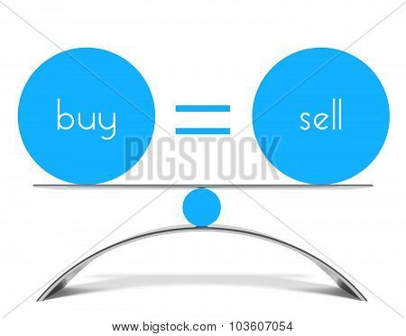 Conceptual Balance Of Buy And Sell
