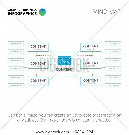 Mind map template 2