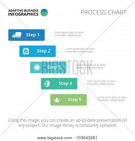 Process chart template 8
