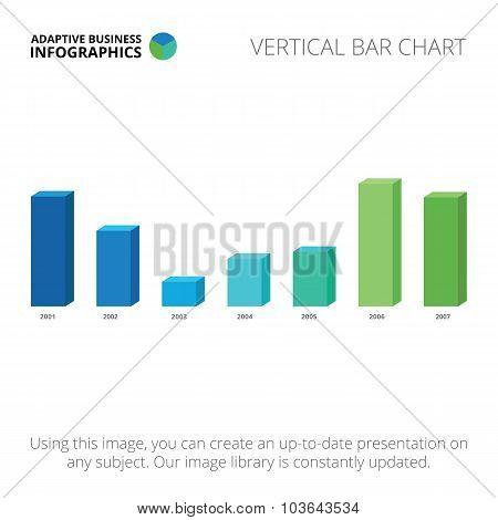 Template of bar chart