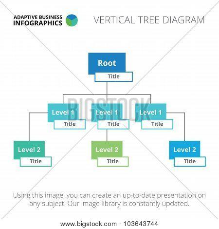 Vertical tree diagram template 2