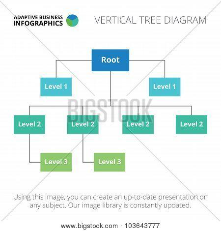 Vertical tree diagram template 3
