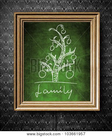 Geneological Family Tree Chalkboard In Old Wooden Frame