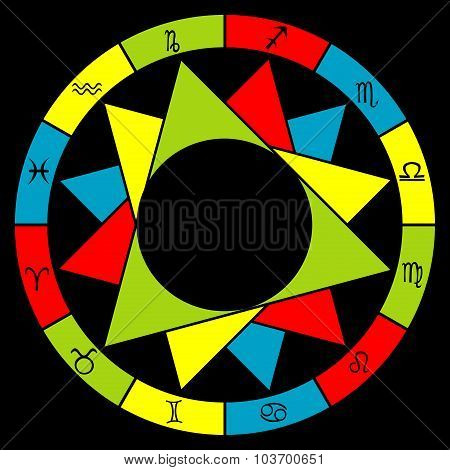 Stylized Astrology Zodiac Divided Into Elements