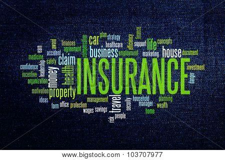 Insurance protection info text arrangement concept word cloud