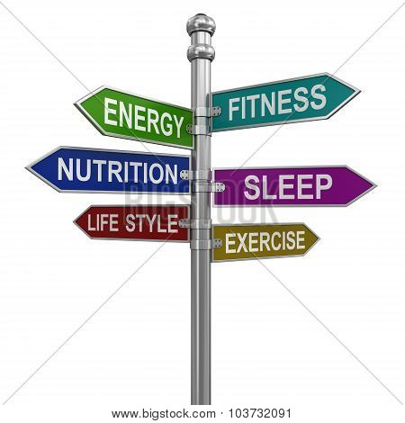 Sign Directions (clipping path included)
