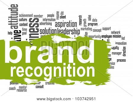 Brand Recognition Word Cloud With Green Banner