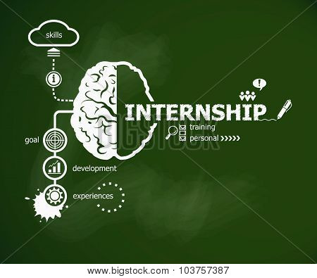 Internship Concept And Brain.
