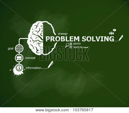 Problem-solving Concept And Brain.