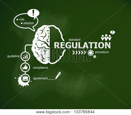 Regulation Concept And Brain.