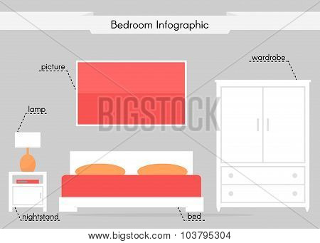 Bedroom infographic. Contemporary interior design. Modern isolated furniture icons.
