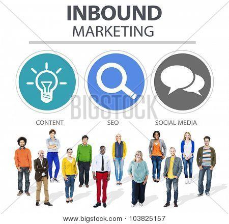 Inbound Marketing Commerce Content Social Media Concept