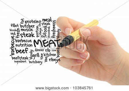 meat word cloud