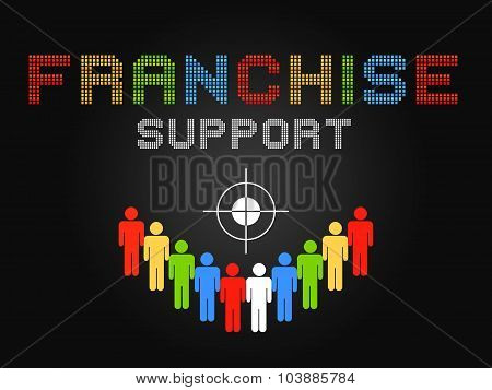Franchise Support