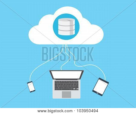 cloud database connecting laptop smartphone and tab