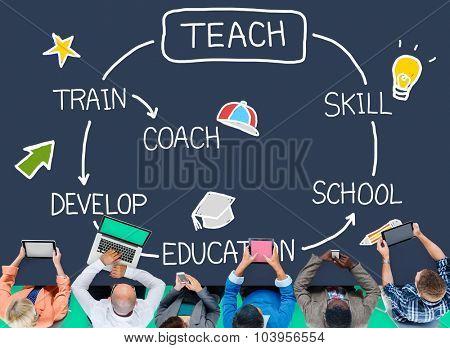 Teach Skill Education Coach Training Concept