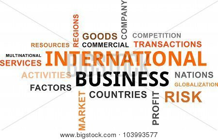 word cloud - international business