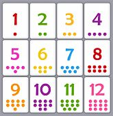 Numbers Flash Card poster