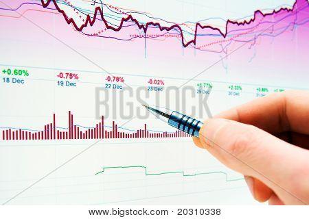 Análisis de gráficos del mercado de valores.