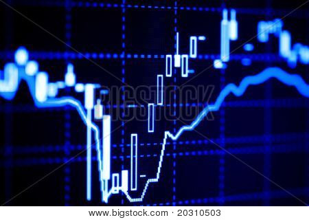 Stock index dynamics.