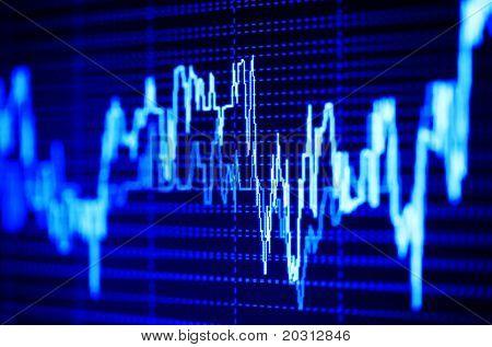 Índice de ações com o monitor de computador.