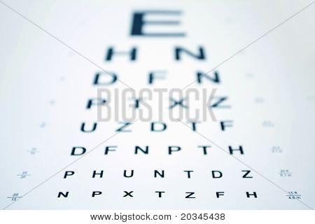 Snellen Augenkarte mit Geringe Tiefenschärfe