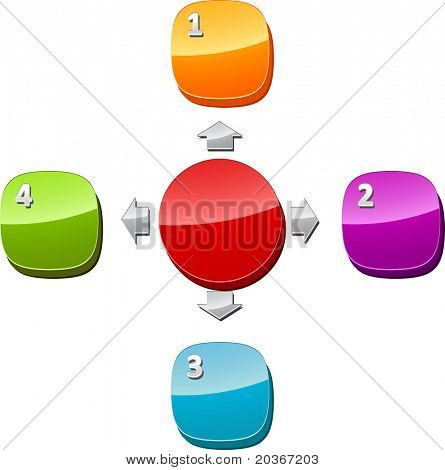 Four Blank numbered radial relationship business diagram illustration