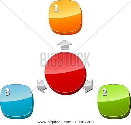 Three Blank numbered radial relationship business diagram illustration