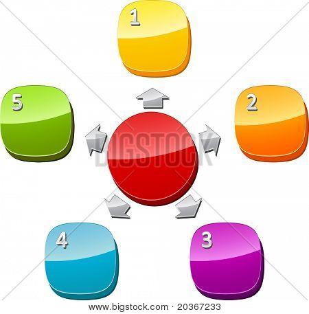 Five Blank numbered  radial relationship business diagram illustration