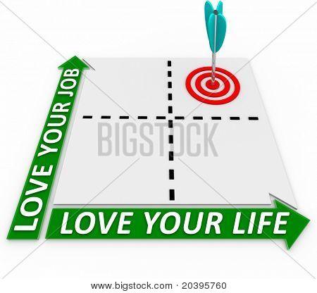 Balance Ihre Karriere und Ihr Privatleben von Mess- und priorisieren, was dabei wichtig ist