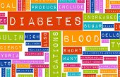 stock photo of diabetes symptoms  - Diabetes as a Medical Illness Condition Concept - JPG