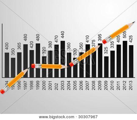 Gráfico de la línea de lápiz