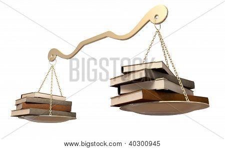 Balancing Books Scale