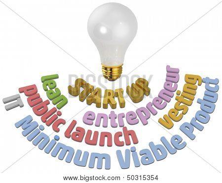 Start up words circle around innovation light bulb
