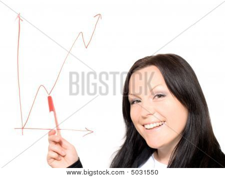Woman Pointing Graph,chart On White Board