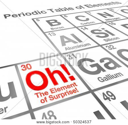 The words Element of Surprise on a periodic table of chemical elements to illustrate something that is surpising, shocking or awe-inspiring