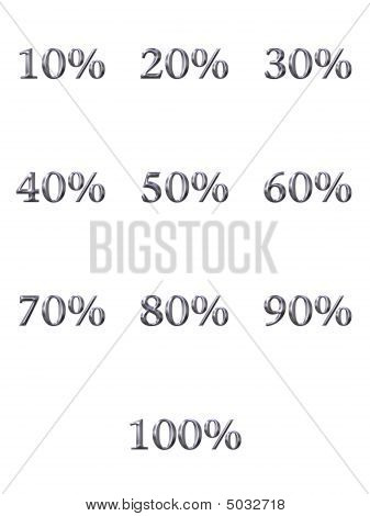 3D Silver Percentages