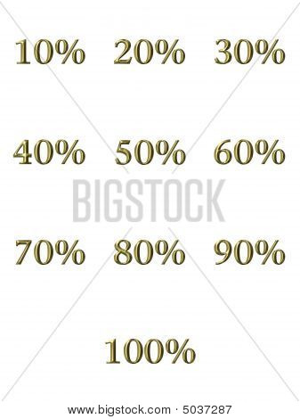 3D Golden Percentages